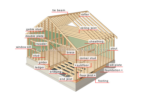 Structural,Framing,Foundation